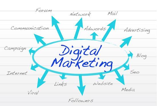 Image result for Các Hình Thức Phổ Biến Của Quảng Cáo Digital marketing